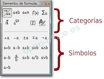 La ventana Elementos de fórmulas - Manual de OpenOffice Math